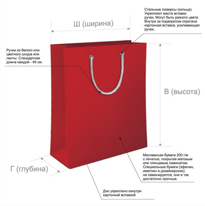оборудование для изготовления бумажных пакетов с логотипом цены